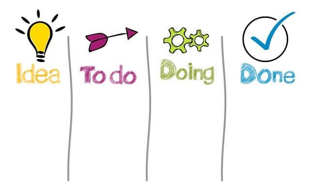 スモールビジネスで副業を成功させる3つのコツ